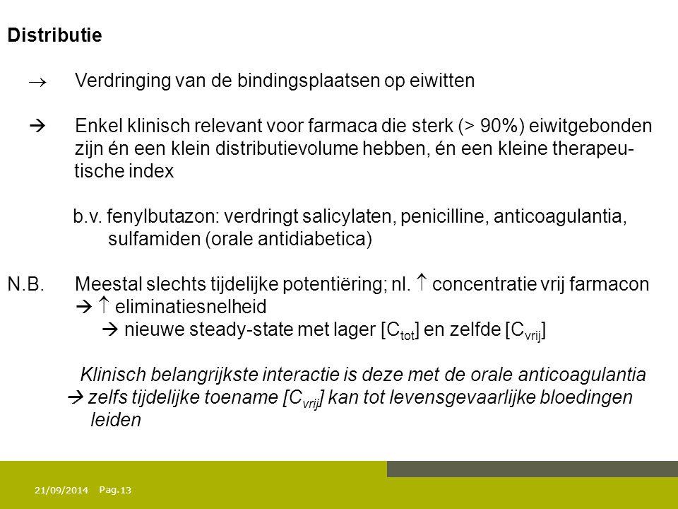 Pag. 21/09/201413 Distributie  Verdringing van de bindingsplaatsen op eiwitten  Enkel klinisch relevant voor farmaca die sterk (> 90%) eiwitgebonden