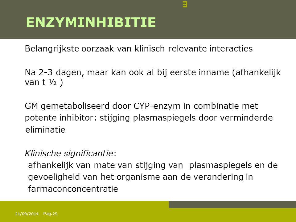 Pag. 21/09/201425 ENZYMINHIBITIE Belangrijkste oorzaak van klinisch relevante interacties Na 2-3 dagen, maar kan ook al bij eerste inname (afhankelijk