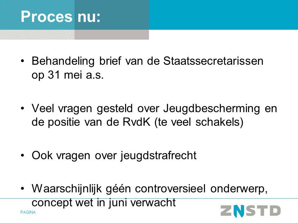 PAGINA Proces nu: Behandeling brief van de Staatssecretarissen op 31 mei a.s. Veel vragen gesteld over Jeugdbescherming en de positie van de RvdK (te