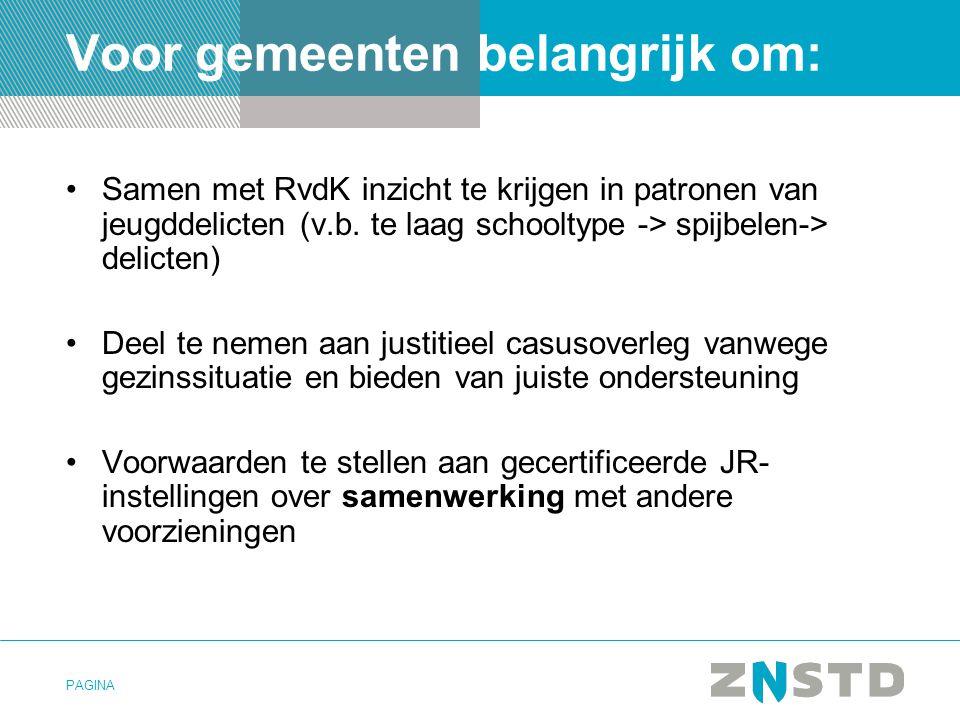PAGINA Voor gemeenten belangrijk om: Samen met RvdK inzicht te krijgen in patronen van jeugddelicten (v.b. te laag schooltype -> spijbelen-> delicten)