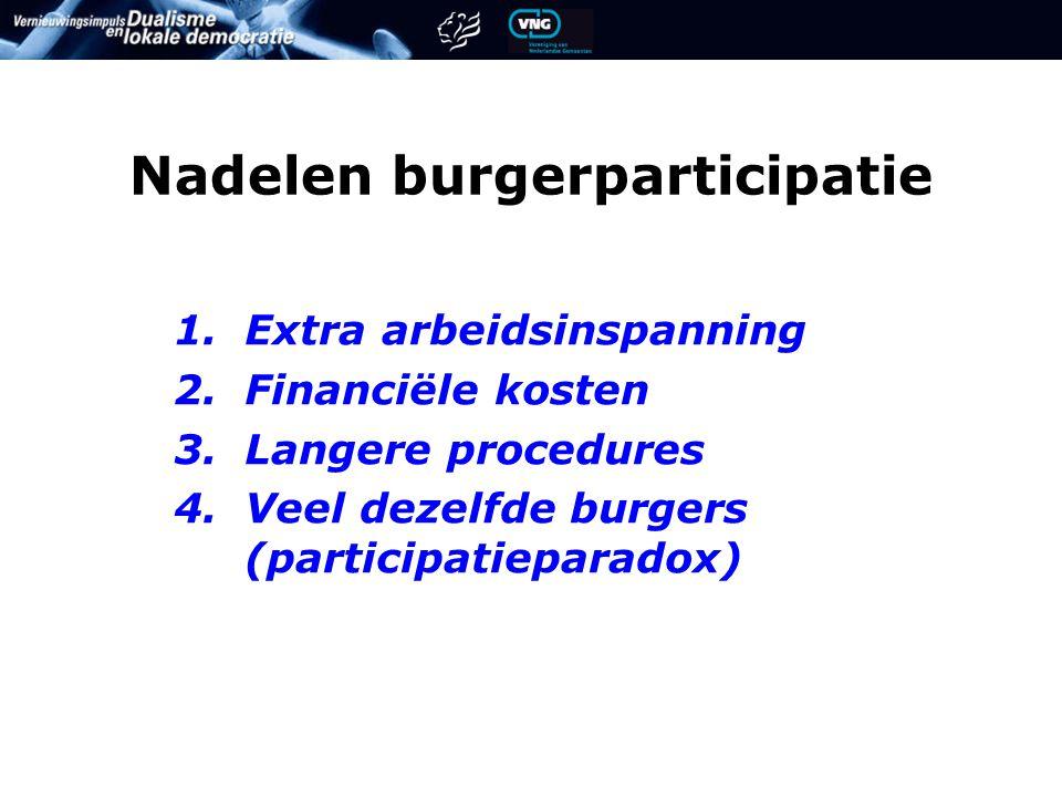 Nadelen burgerparticipatie 1.Extra arbeidsinspanning 2.Financiële kosten 3.Langere procedures 4.Veel dezelfde burgers (participatieparadox)