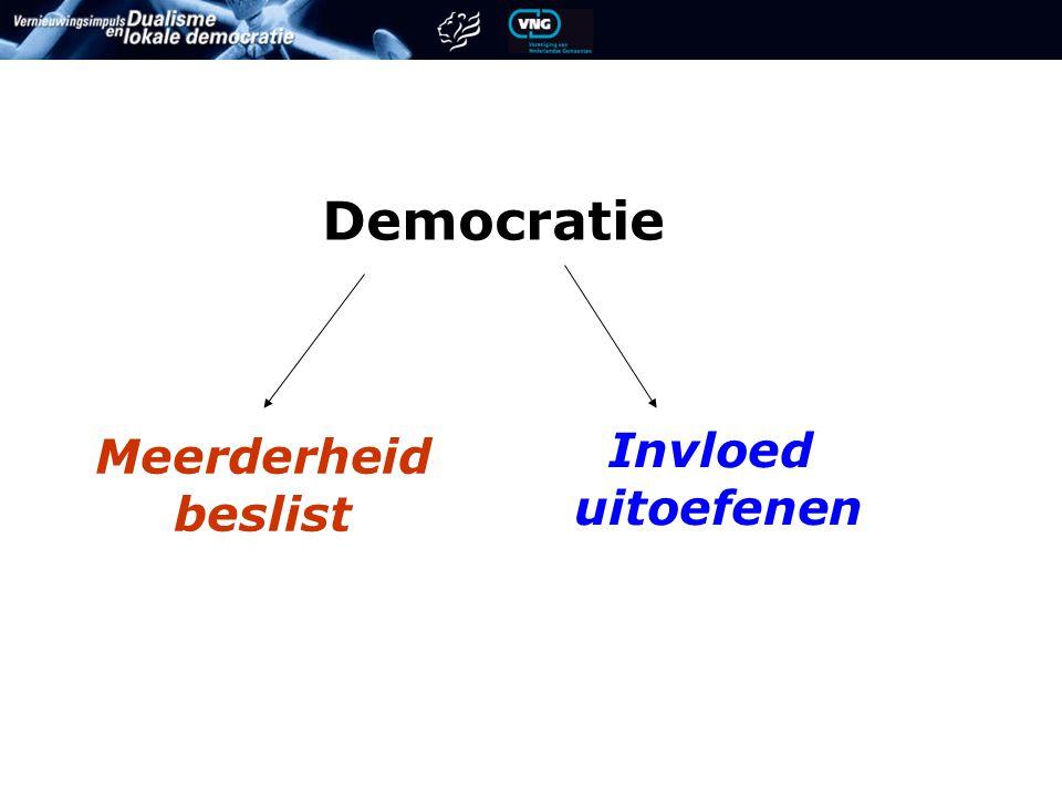 Democratie Meerderheid beslist Invloed uitoefenen