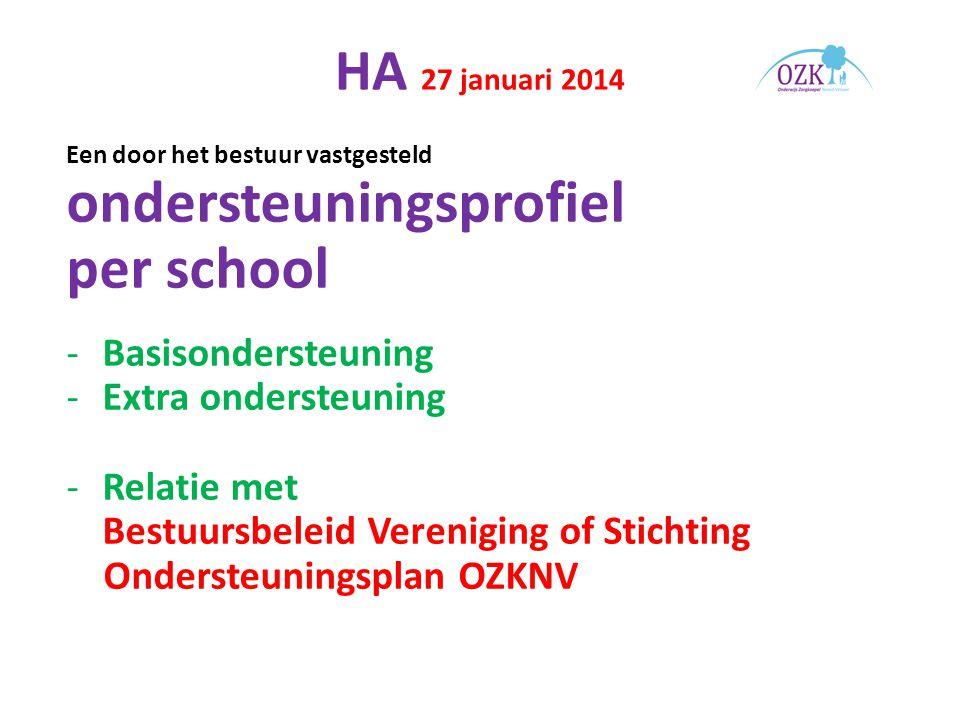 HA 27 januari 2014 Een door het bestuur vastgesteld ondersteuningsprofiel per school -Basisondersteuning -Extra ondersteuning -Relatie met Bestuursbeleid Vereniging of Stichting Ondersteuningsplan OZKNV