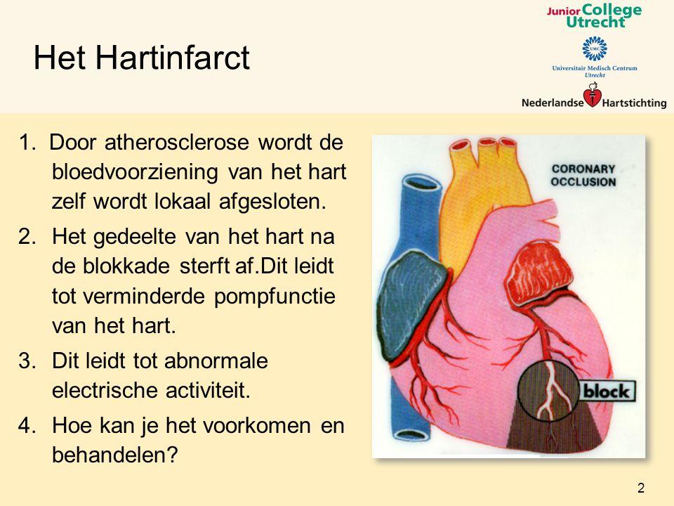Het Hartinfarct 1.