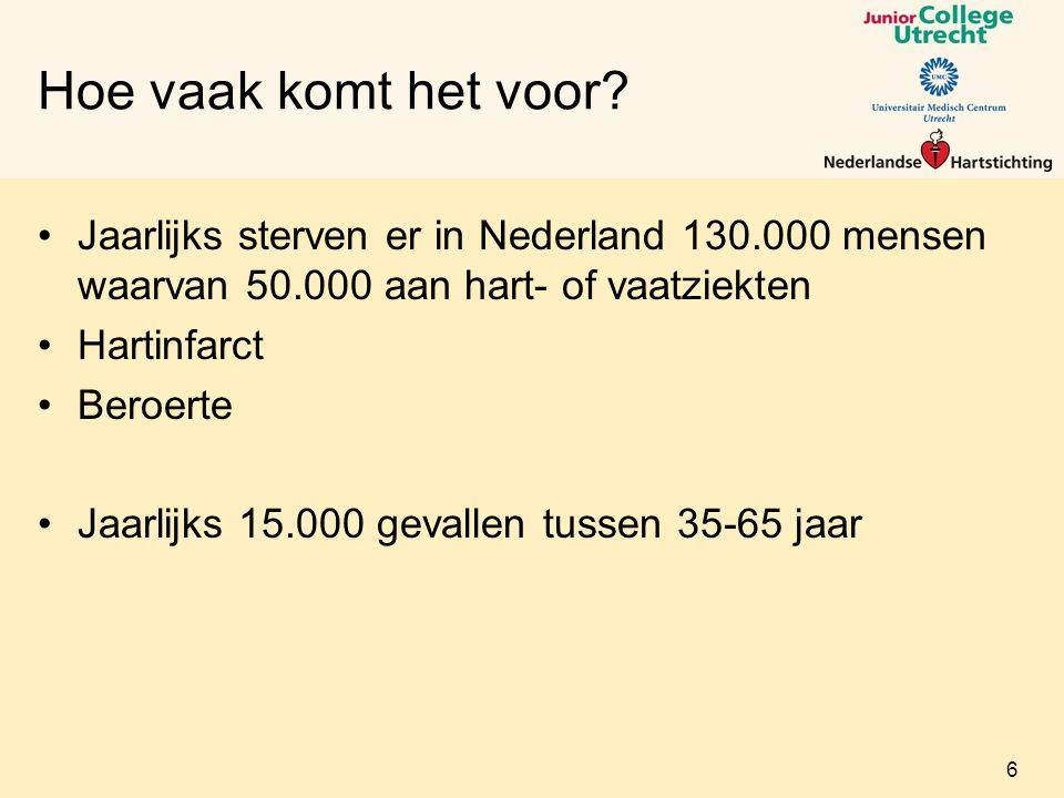 Hoe vaak komt het voor? Jaarlijks sterven er in Nederland 130.000 mensen waarvan 50.000 aan hart- of vaatziekten Hartinfarct Beroerte Jaarlijks 15.000