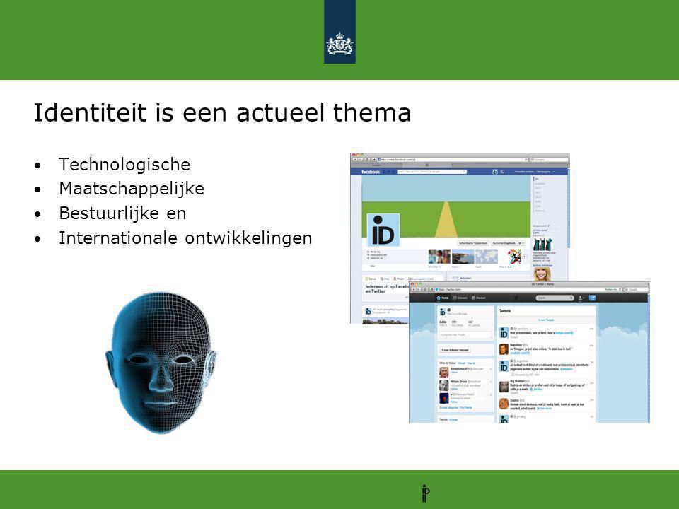 Wensen burgers Veiligheid Gebruikers gemak Privacy Lage kosten Transparantie
