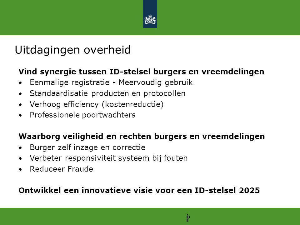 Uitdagingen overheid Vind synergie tussen ID-stelsel burgers en vreemdelingen Eenmalige registratie - Meervoudig gebruik Standaardisatie producten en