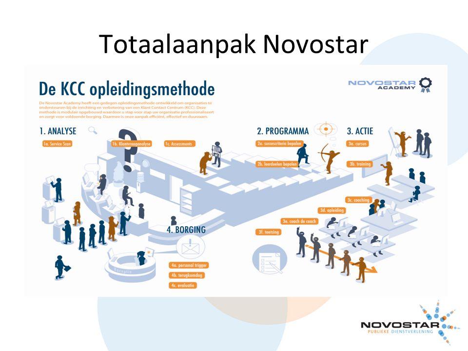 Totaalaanpak Novostar