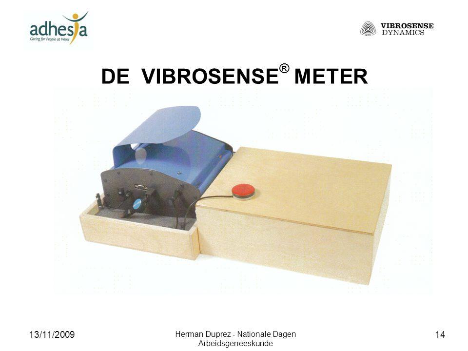 13/11/2009 Herman Duprez - Nationale Dagen Arbeidsgeneeskunde 15 DE VIBROSENSE ® METER