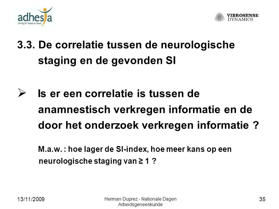 13/11/2009 Herman Duprez - Nationale Dagen Arbeidsgeneeskunde 36 3.3.