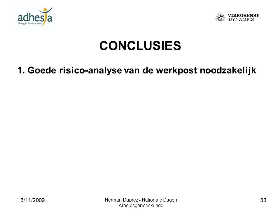 13/11/2009 Herman Duprez - Nationale Dagen Arbeidsgeneeskunde 39 CONCLUSIES 1.Goede risico-analyse van de werkpost noodzakelijk 2.Heel wat arbeiders hebben beginnende of reeds verder gevorderde neurologische letsels