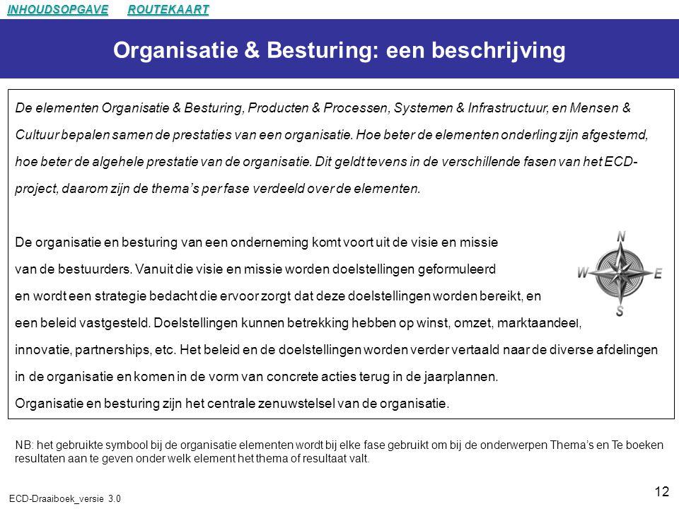 12 ECD-Draaiboek_versie 3.0 Organisatie & Besturing: een beschrijving De elementen Organisatie & Besturing, Producten & Processen, Systemen & Infrastructuur, en Mensen & Cultuur bepalen samen de prestaties van een organisatie.