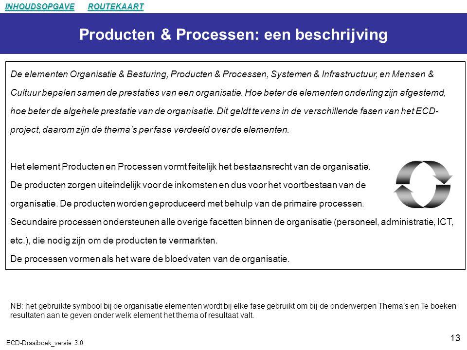 13 ECD-Draaiboek_versie 3.0 Producten & Processen: een beschrijving De elementen Organisatie & Besturing, Producten & Processen, Systemen & Infrastructuur, en Mensen & Cultuur bepalen samen de prestaties van een organisatie.