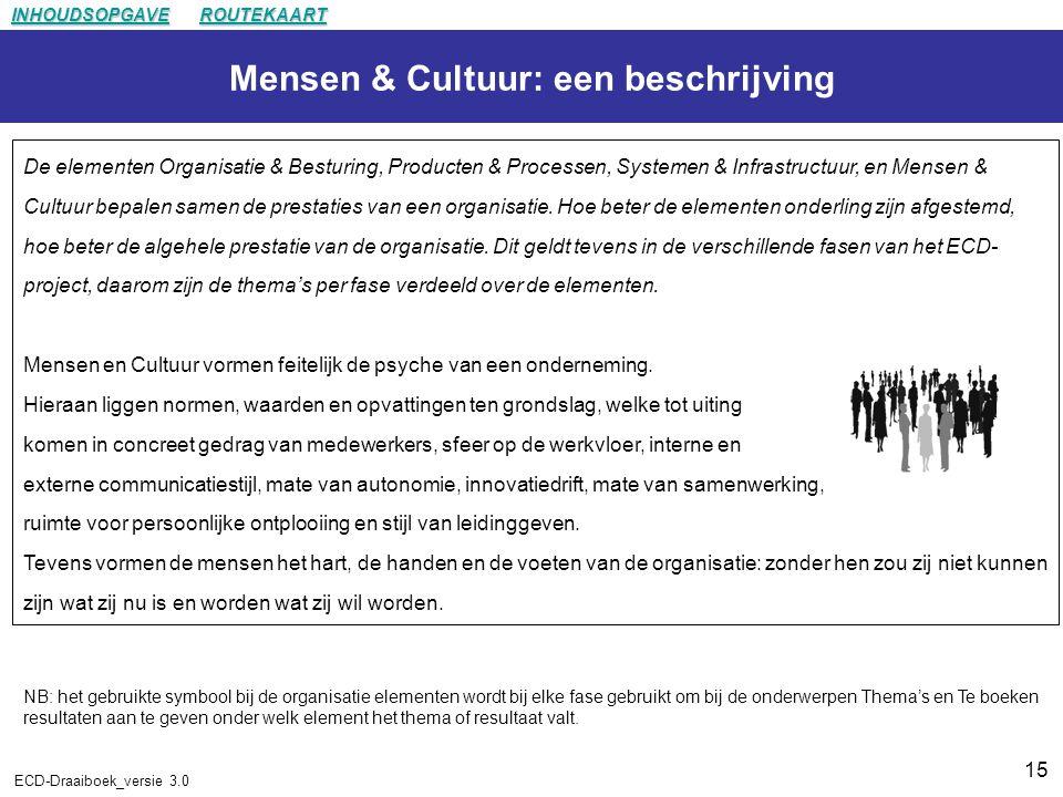 15 ECD-Draaiboek_versie 3.0 Mensen & Cultuur: een beschrijving De elementen Organisatie & Besturing, Producten & Processen, Systemen & Infrastructuur, en Mensen & Cultuur bepalen samen de prestaties van een organisatie.