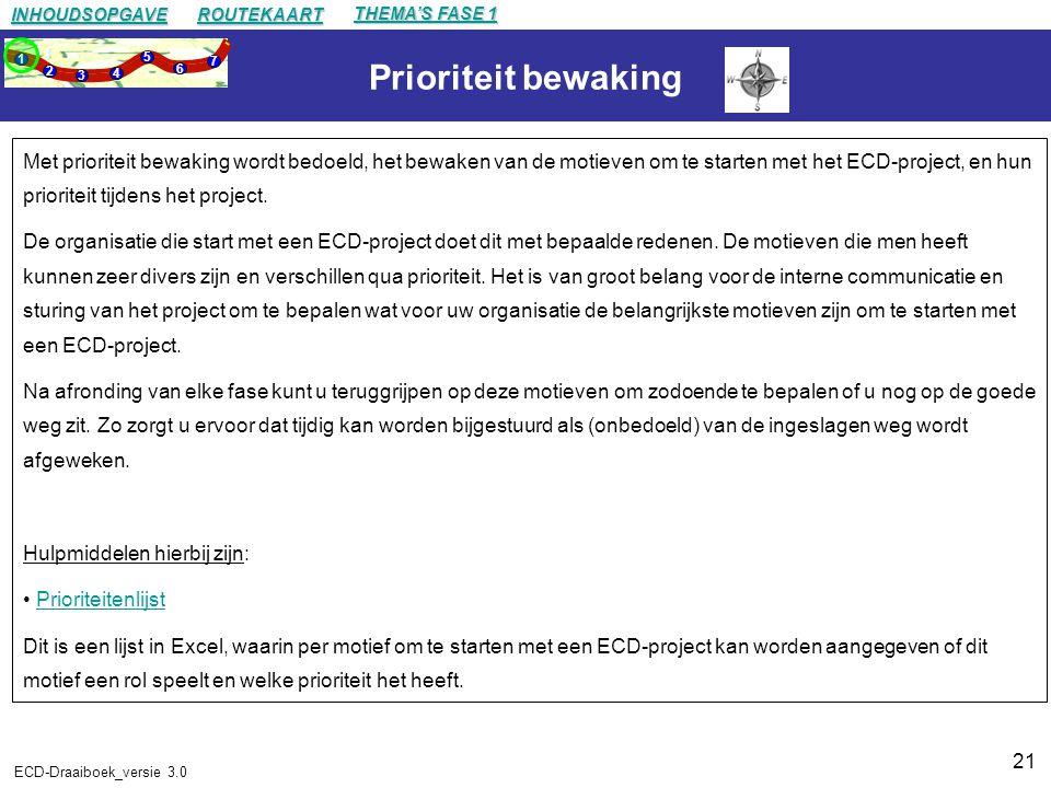 21 ECD-Draaiboek_versie 3.0 Prioriteit bewaking Met prioriteit bewaking wordt bedoeld, het bewaken van de motieven om te starten met het ECD-project, en hun prioriteit tijdens het project.