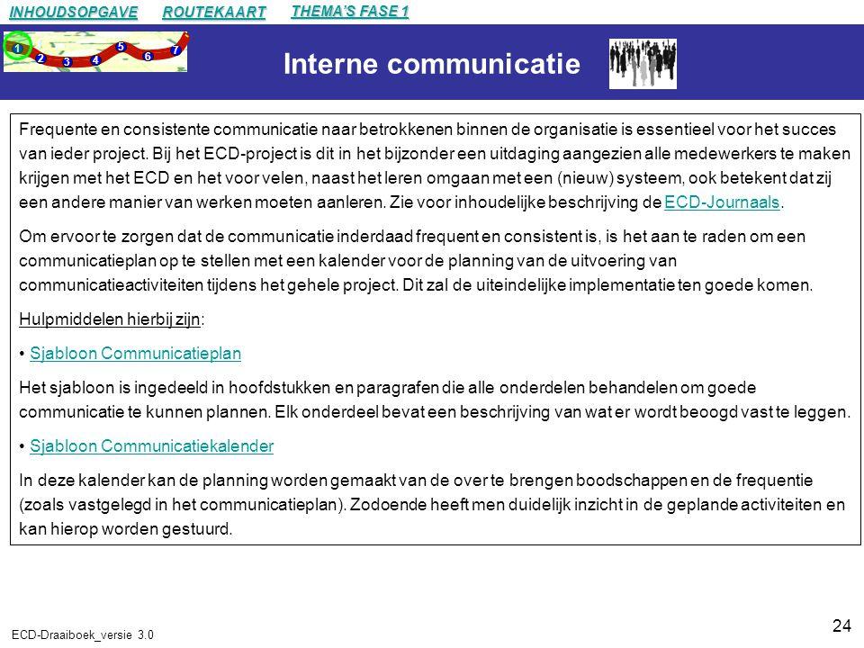 24 ECD-Draaiboek_versie 3.0 Interne communicatie Frequente en consistente communicatie naar betrokkenen binnen de organisatie is essentieel voor het succes van ieder project.