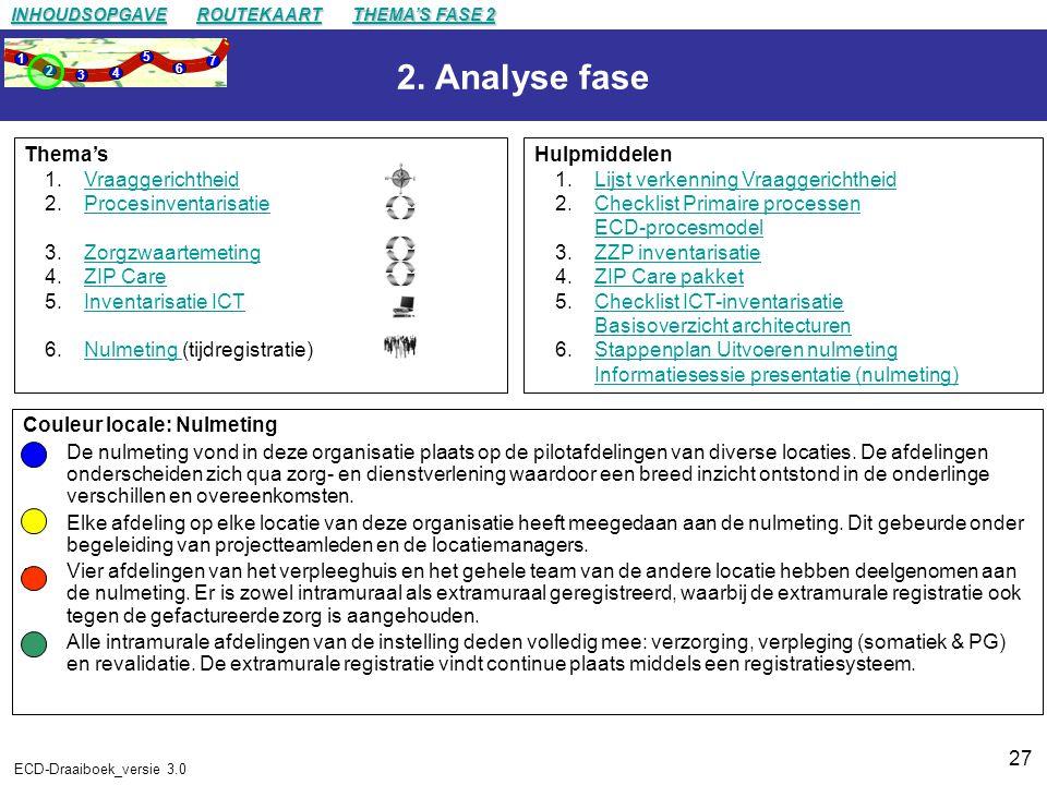 27 ECD-Draaiboek_versie 3.0 2.