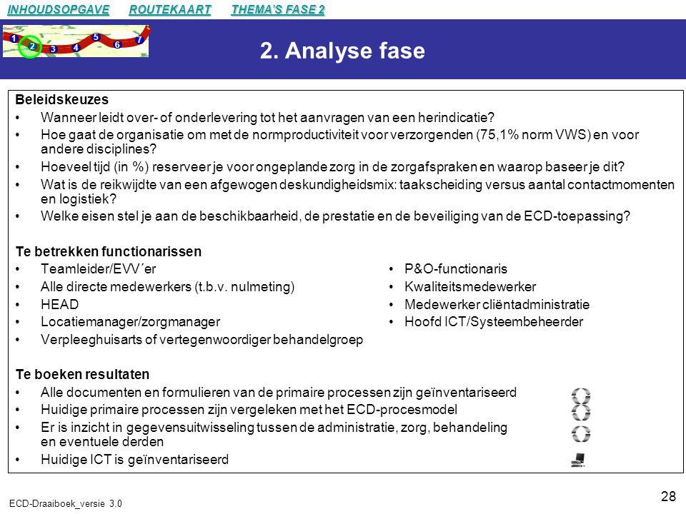 28 ECD-Draaiboek_versie 3.0 2.