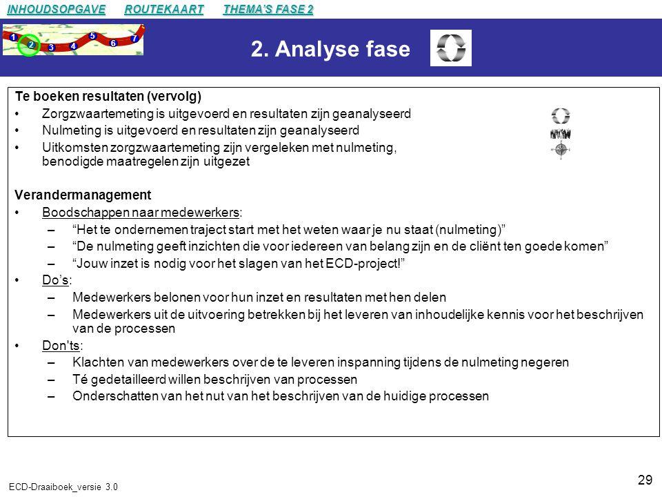 29 ECD-Draaiboek_versie 3.0 2.