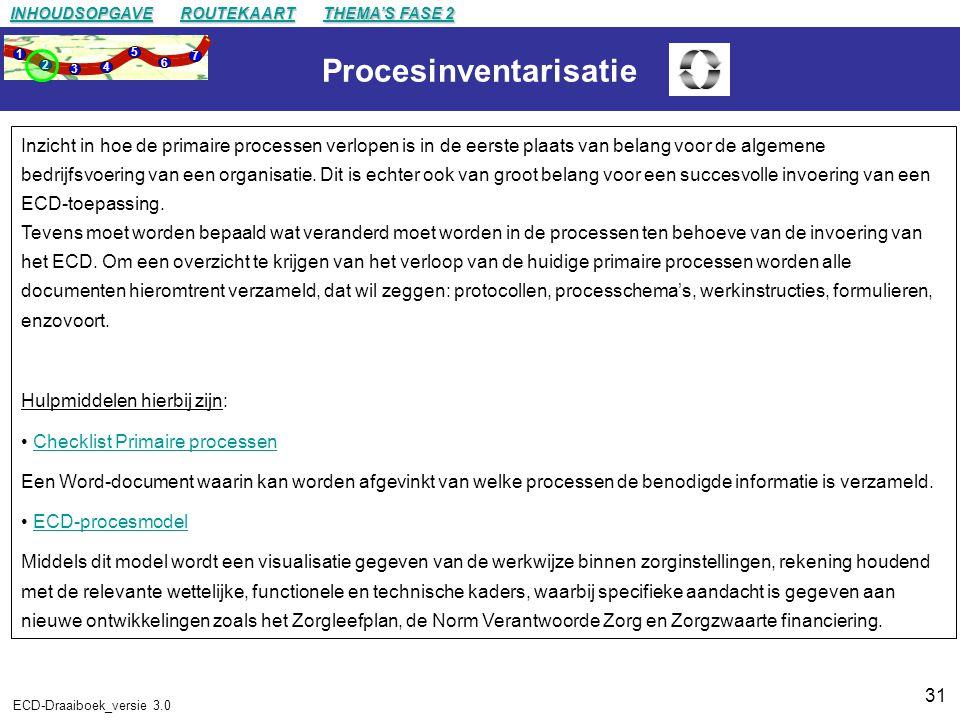 31 ECD-Draaiboek_versie 3.0 Procesinventarisatie Inzicht in hoe de primaire processen verlopen is in de eerste plaats van belang voor de algemene bedrijfsvoering van een organisatie.