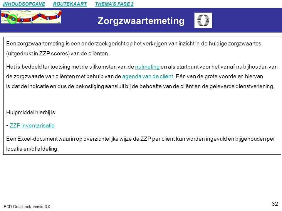 32 ECD-Draaiboek_versie 3.0 Zorgzwaartemeting Een zorgzwaartemeting is een onderzoek gericht op het verkrijgen van inzicht in de huidige zorgzwaartes (uitgedrukt in ZZP scores) van de cliënten.