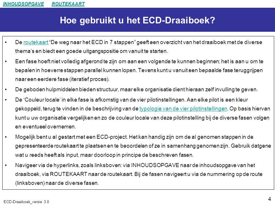 4 ECD-Draaiboek_versie 3.0 Hoe gebruikt u het ECD-Draaiboek.