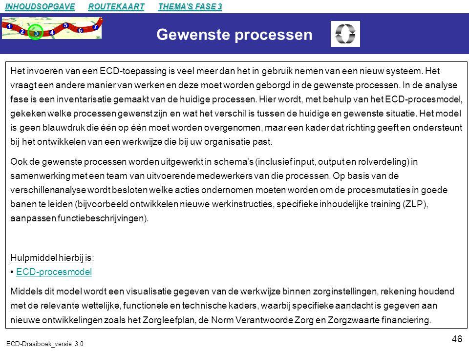 46 ECD-Draaiboek_versie 3.0 Gewenste processen Het invoeren van een ECD-toepassing is veel meer dan het in gebruik nemen van een nieuw systeem.