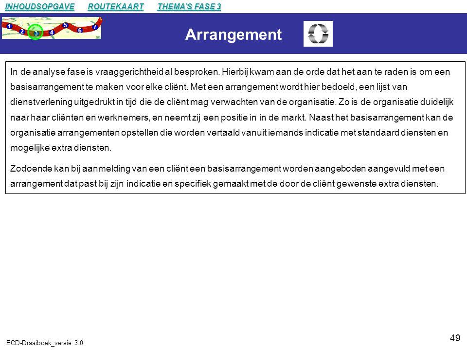 49 ECD-Draaiboek_versie 3.0 Arrangement In de analyse fase is vraaggerichtheid al besproken.