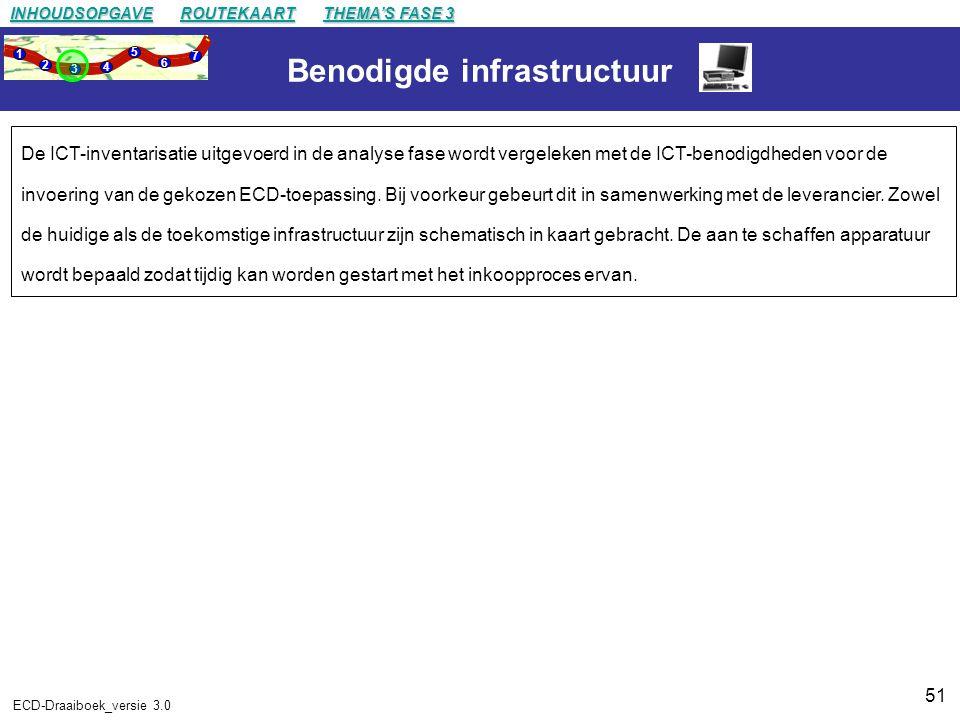 51 ECD-Draaiboek_versie 3.0 Benodigde infrastructuur De ICT-inventarisatie uitgevoerd in de analyse fase wordt vergeleken met de ICT-benodigdheden voor de invoering van de gekozen ECD-toepassing.