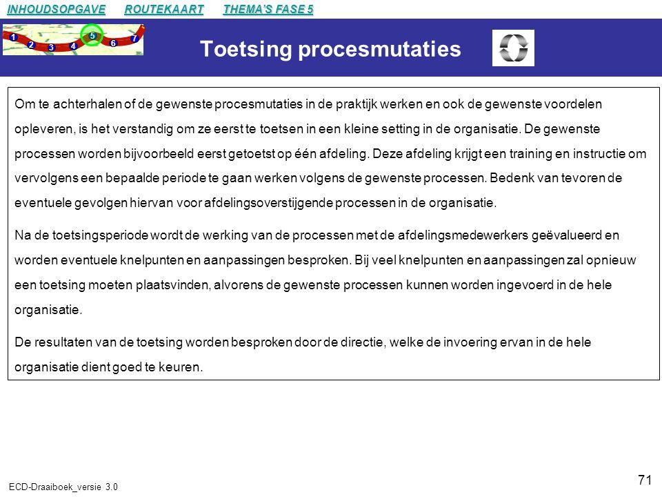 71 ECD-Draaiboek_versie 3.0 Toetsing procesmutaties Om te achterhalen of de gewenste procesmutaties in de praktijk werken en ook de gewenste voordelen opleveren, is het verstandig om ze eerst te toetsen in een kleine setting in de organisatie.