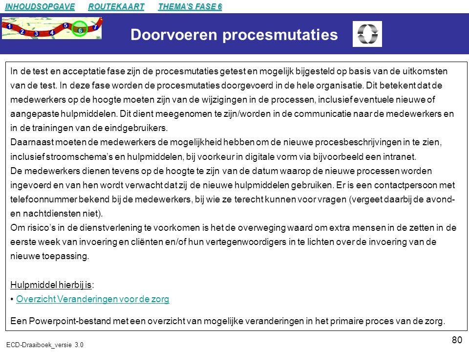 80 ECD-Draaiboek_versie 3.0 Doorvoeren procesmutaties In de test en acceptatie fase zijn de procesmutaties getest en mogelijk bijgesteld op basis van de uitkomsten van de test.