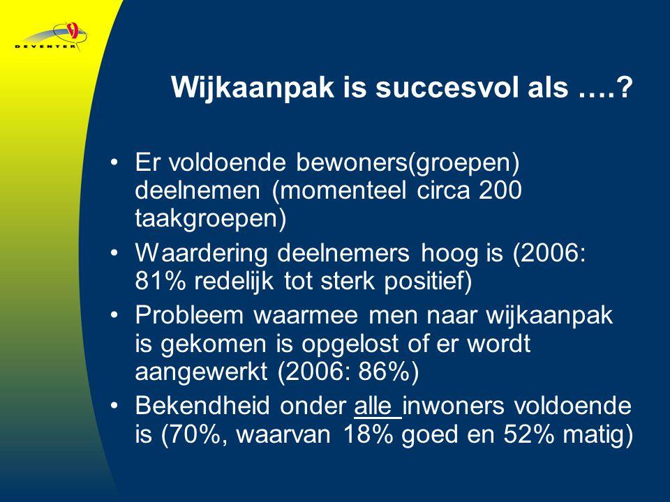 Wijkaanpak is succesvol als …..
