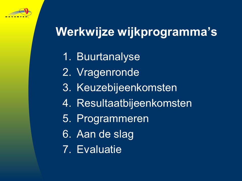 Werkwijze wijkprogramma's 1.Buurtanalyse 2.Vragenronde 3.Keuzebijeenkomsten 4.Resultaatbijeenkomsten 5.Programmeren 6.Aan de slag 7.Evaluatie