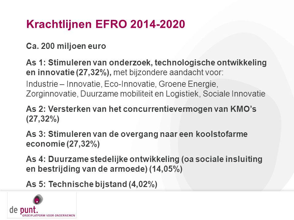 Ca. 200 miljoen euro As 1: Stimuleren van onderzoek, technologische ontwikkeling en innovatie (27,32%), met bijzondere aandacht voor: Industrie – Inno
