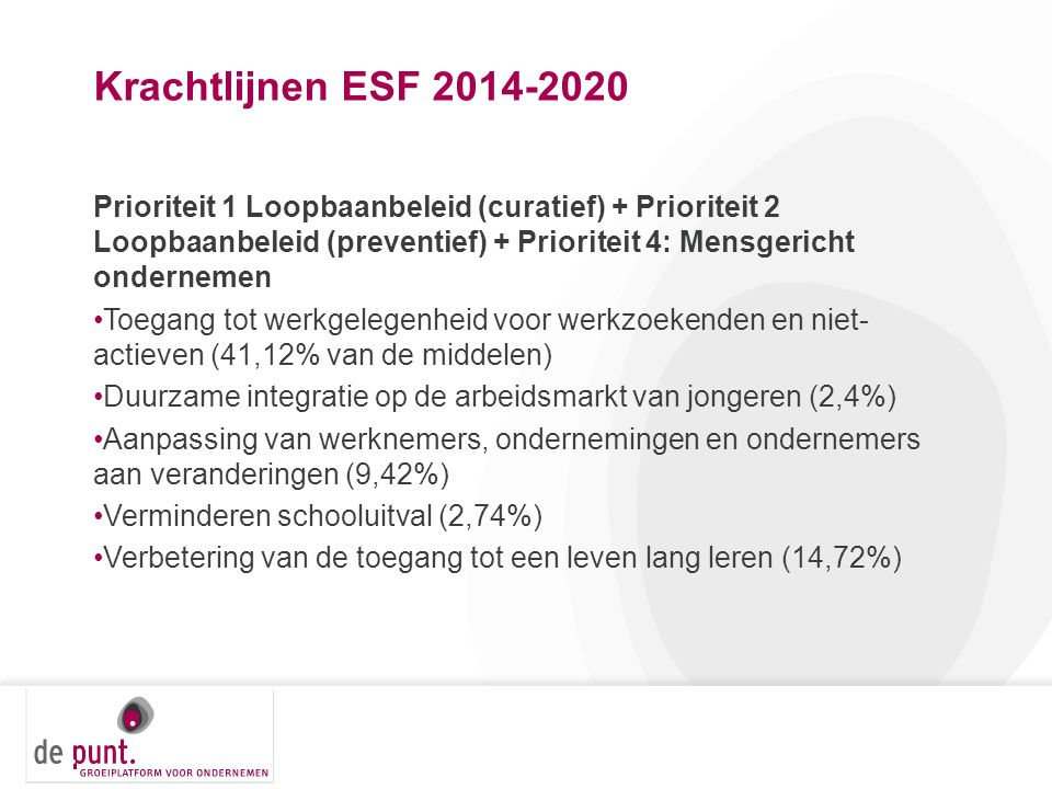 Prioriteit 1 Loopbaanbeleid (curatief) + Prioriteit 2 Loopbaanbeleid (preventief) + Prioriteit 4: Mensgericht ondernemen Toegang tot werkgelegenheid v