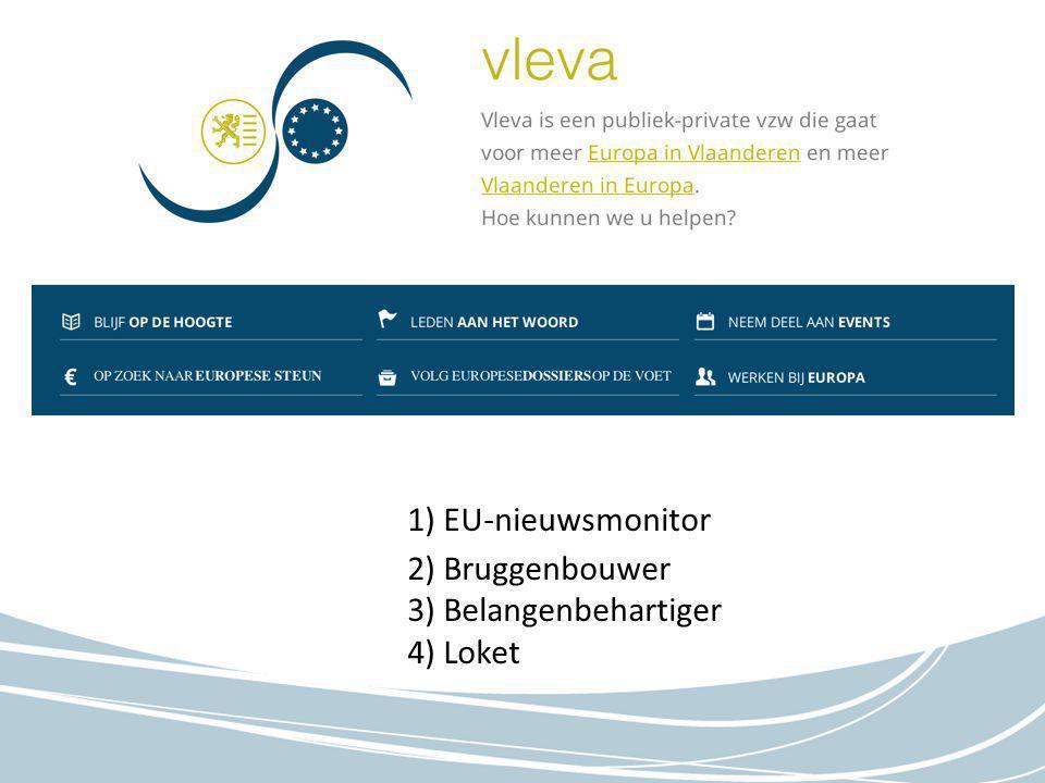 1) EU-nieuwsmonitor 2) Bruggenbouwer 3) Belangenbehartiger 4) Loket