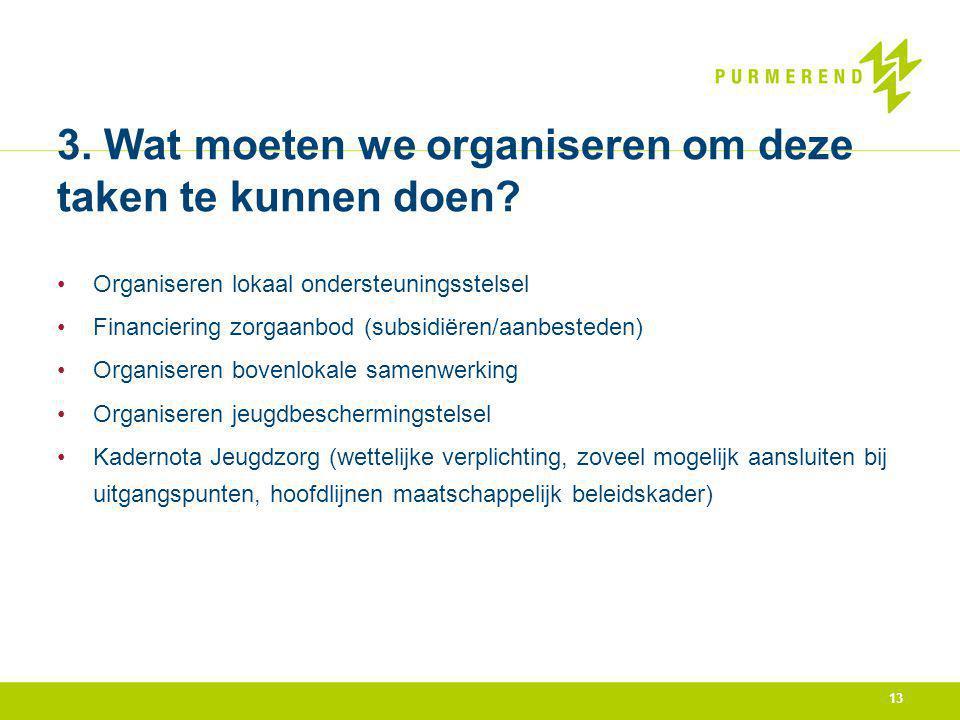 3. Wat moeten we organiseren om deze taken te kunnen doen? Organiseren lokaal ondersteuningsstelsel Financiering zorgaanbod (subsidiëren/aanbesteden)