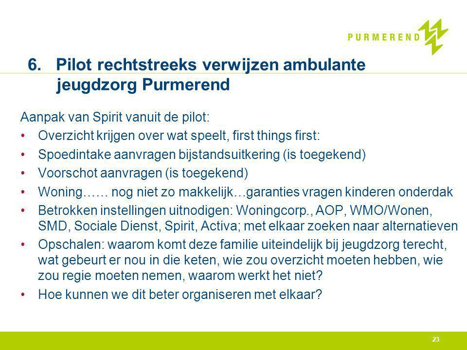 23 6. Pilot rechtstreeks verwijzen ambulante jeugdzorg Purmerend Aanpak van Spirit vanuit de pilot: Overzicht krijgen over wat speelt, first things fi