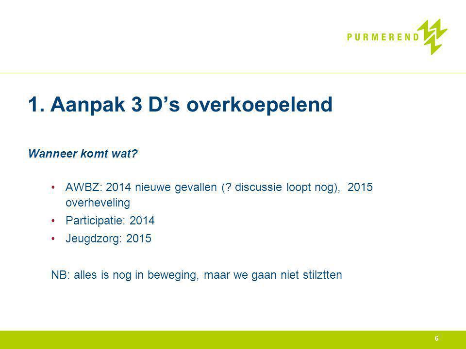 1. Aanpak 3 D's overkoepelend Wanneer komt wat? AWBZ: 2014 nieuwe gevallen (? discussie loopt nog), 2015 overheveling Participatie: 2014 Jeugdzorg: 20