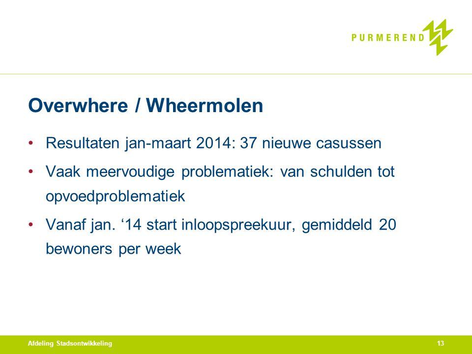 Overwhere / Wheermolen Resultaten jan-maart 2014: 37 nieuwe casussen Vaak meervoudige problematiek: van schulden tot opvoedproblematiek Vanaf jan. '14
