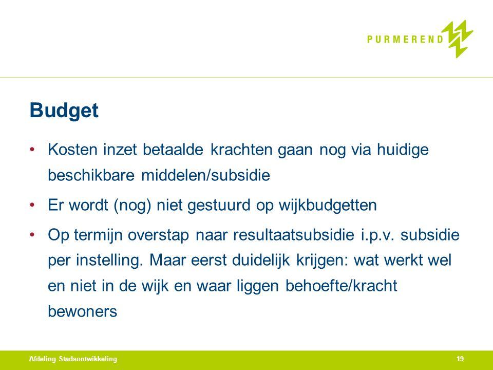 Budget Kosten inzet betaalde krachten gaan nog via huidige beschikbare middelen/subsidie Er wordt (nog) niet gestuurd op wijkbudgetten Op termijn over