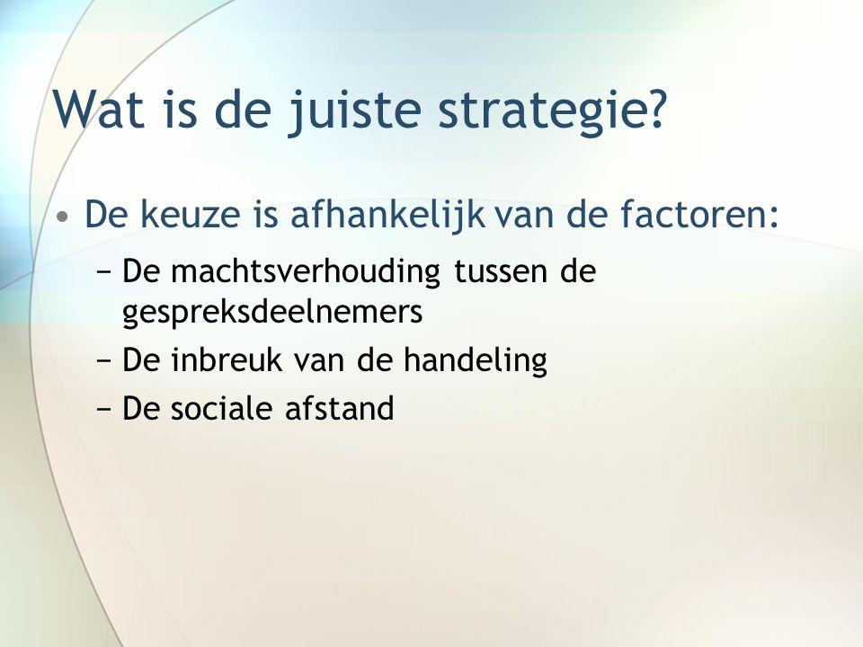 Wat is de juiste strategie? De keuze is afhankelijk van de factoren: −De machtsverhouding tussen de gespreksdeelnemers −De inbreuk van de handeling −D