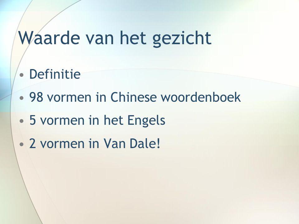 Waarde van het gezicht Definitie 98 vormen in Chinese woordenboek 5 vormen in het Engels 2 vormen in Van Dale!