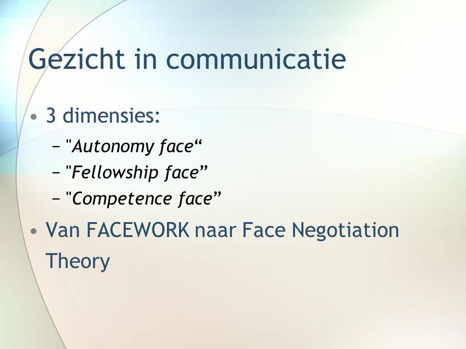 Gezicht in communicatie 3 dimensies: −