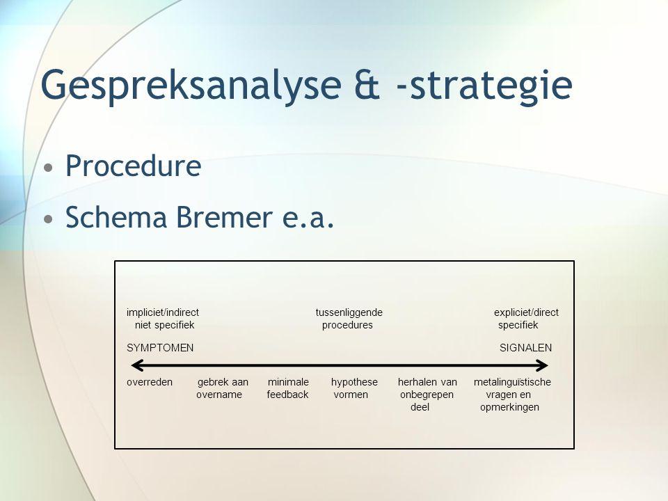 Gespreksanalyse & -strategie Procedure Schema Bremer e.a. impliciet/indirect tussenliggende expliciet/direct niet specifiek procedures specifiek SYMPT
