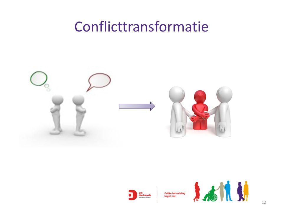 Conflicttransformatie 12
