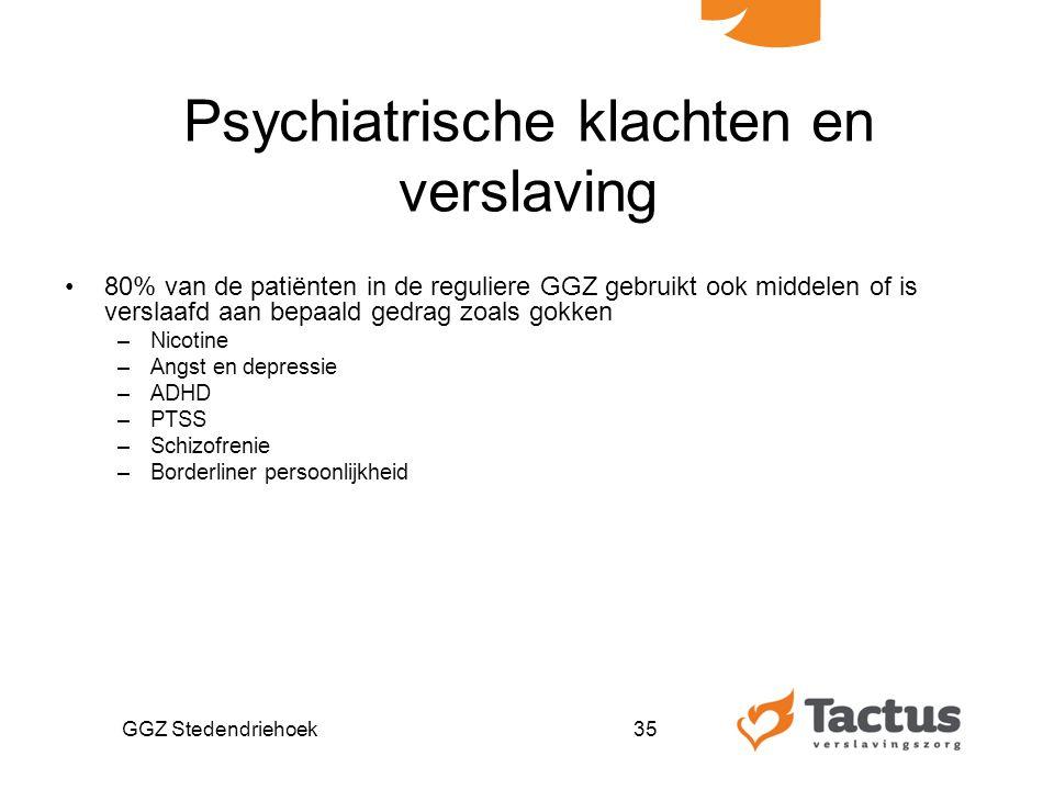 Psychiatrische klachten en verslaving 80% van de patiënten in de reguliere GGZ gebruikt ook middelen of is verslaafd aan bepaald gedrag zoals gokken –Nicotine –Angst en depressie –ADHD –PTSS –Schizofrenie –Borderliner persoonlijkheid GGZ Stedendriehoek35