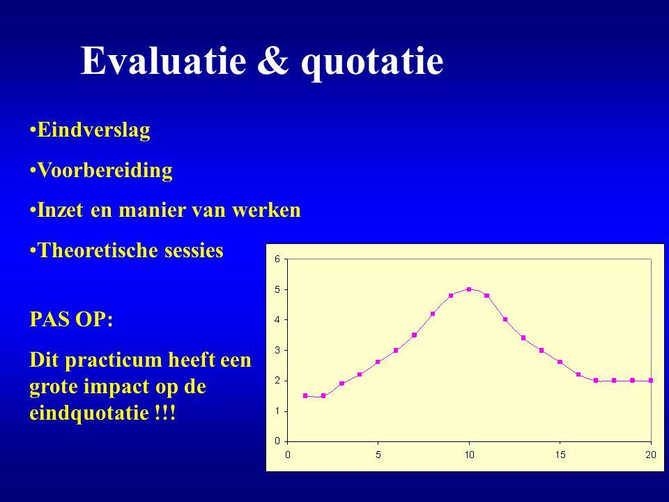 Evaluatie & quotatie Eindverslag Voorbereiding Inzet en manier van werken Theoretische sessies PAS OP: Dit practicum heeft een grote impact op de eind