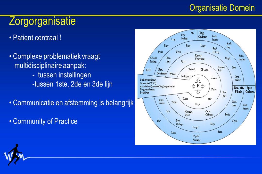 Organisatie Domein Zorgorganisatie Patient centraal ! Complexe problematiek vraagt multidisciplinaire aanpak: - tussen instellingen -tussen 1ste, 2de