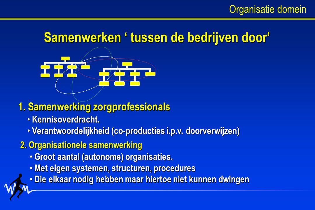 Samenwerken ' tussen de bedrijven door' Organisatie domein 1. Samenwerking zorgprofessionals Kennisoverdracht. Kennisoverdracht. Verantwoordelijkheid
